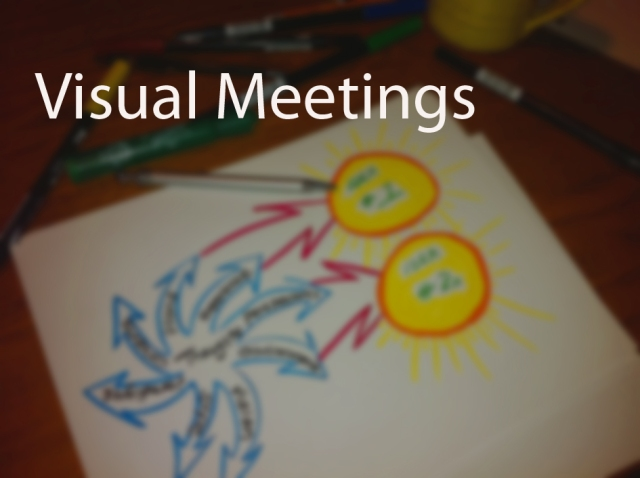 Visual Meetings - COMMSTORM